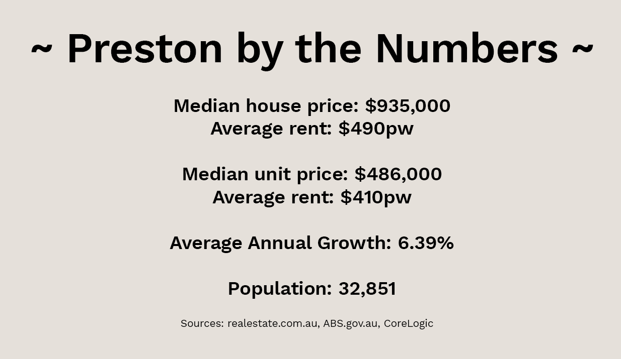 preston by the numbers